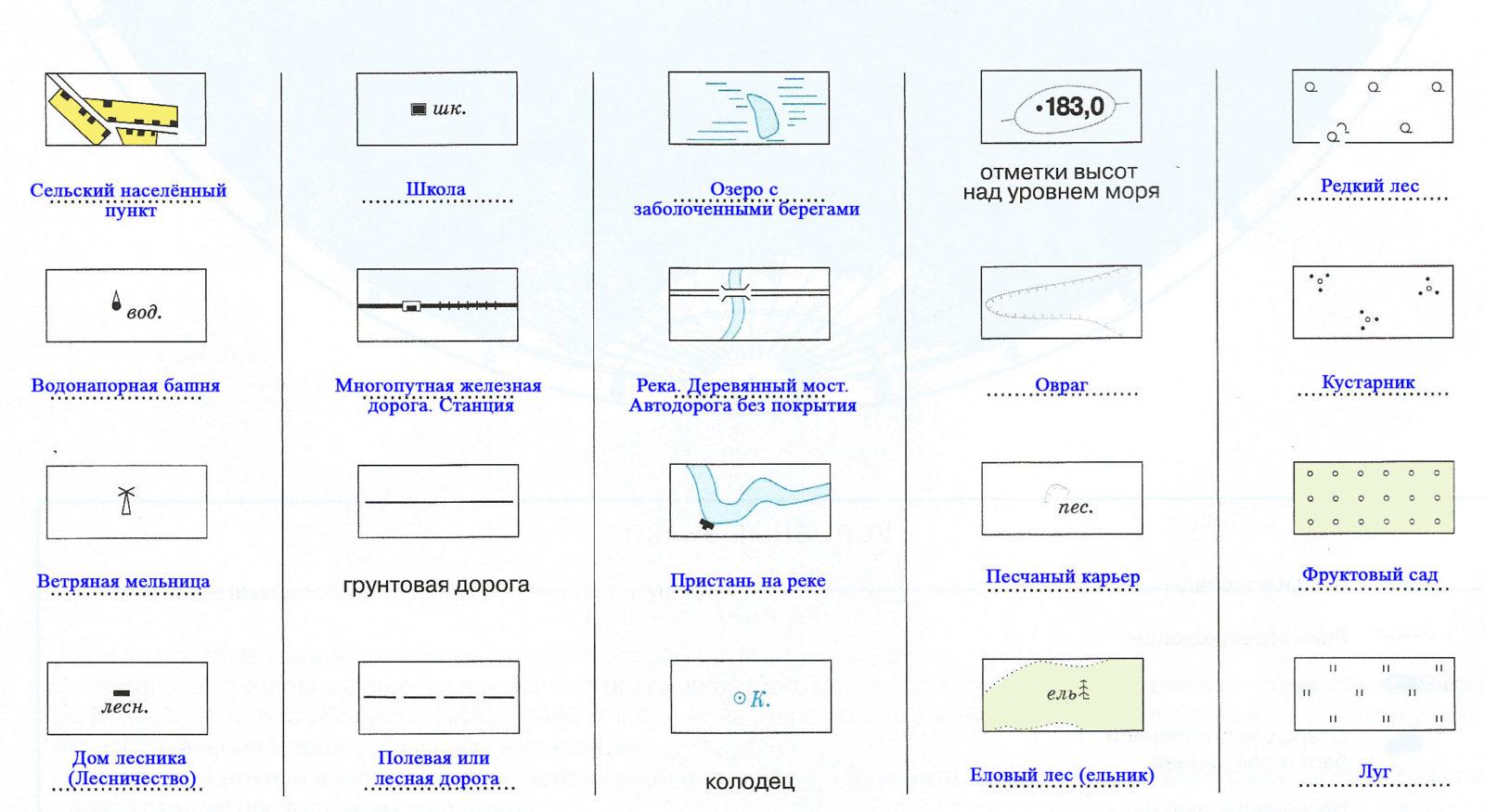 Страница 4 - 5. План местности