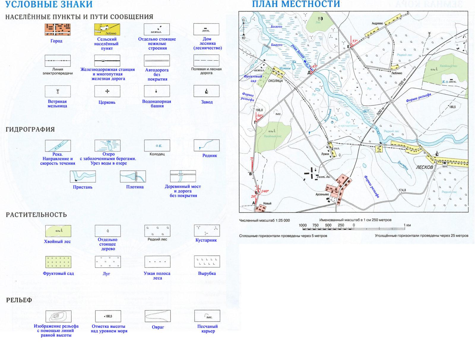 Страница 12 - 13. Условные знаки. План местности - Контурные карты по географии. 5 класс. Дрофа